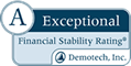 Financial Stability Rating